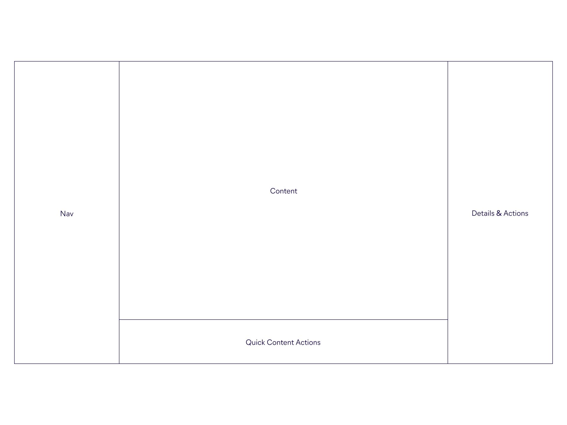 User experience (UX) diagram of Dokspot's server-side platform.